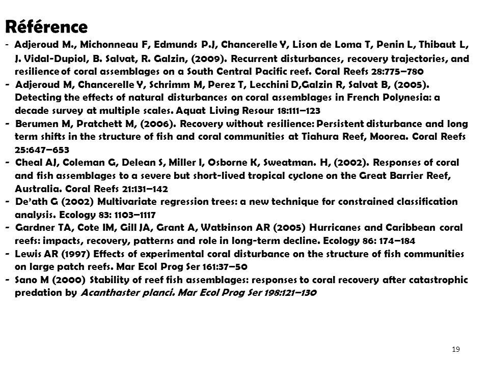 Référence - Adjeroud M., Michonneau F, Edmunds P.J, Chancerelle Y, Lison de Loma T, Penin L, Thibaut L, J.