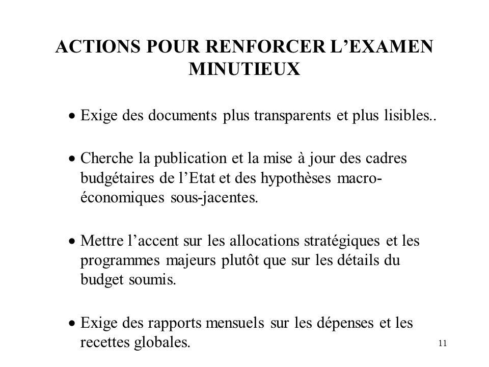 11 ACTIONS POUR RENFORCER L'EXAMEN MINUTIEUX  Exige des documents plus transparents et plus lisibles..