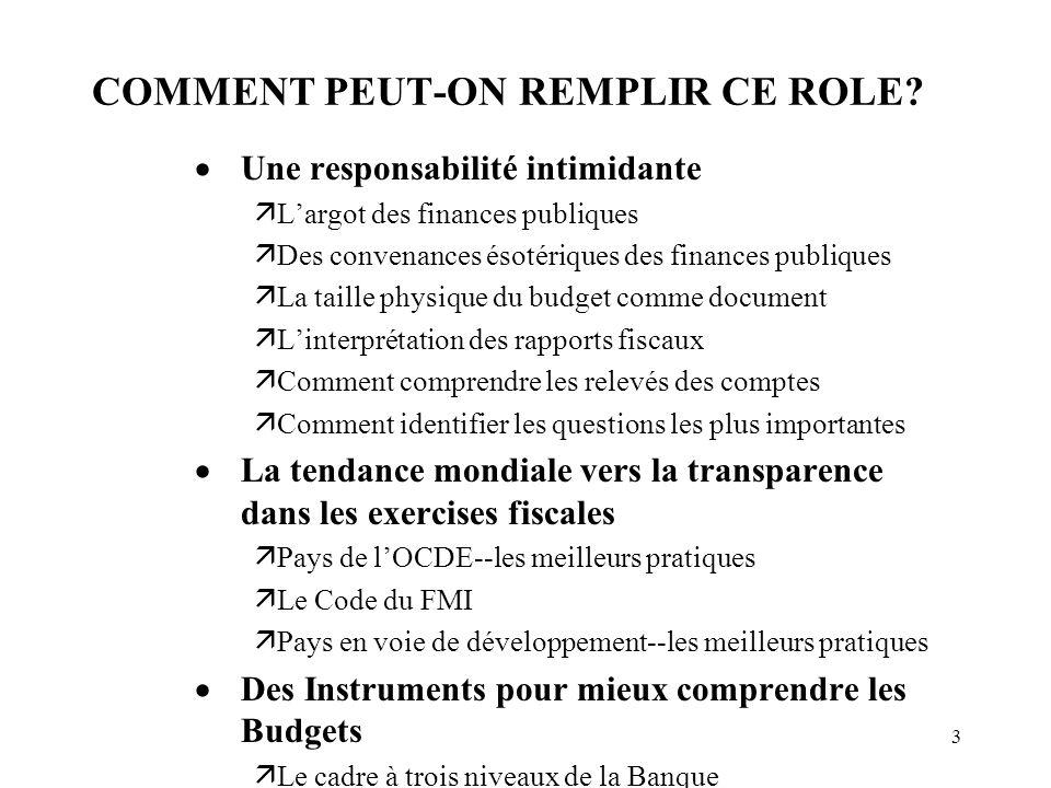 3 COMMENT PEUT-ON REMPLIR CE ROLE.