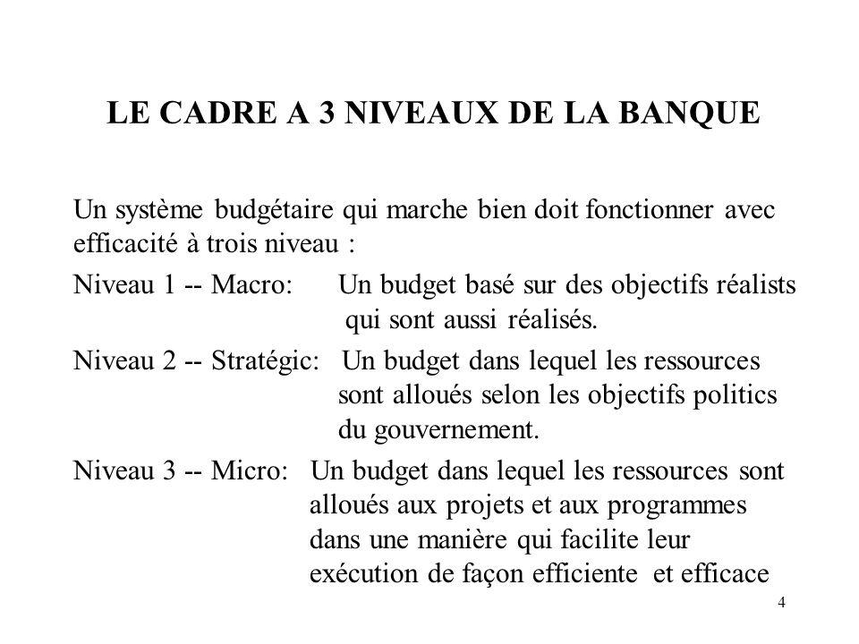 4 LE CADRE A 3 NIVEAUX DE LA BANQUE Un système budgétaire qui marche bien doit fonctionner avec efficacité à trois niveau : Niveau 1 -- Macro: Un budget basé sur des objectifs réalists qui sont aussi réalisés.