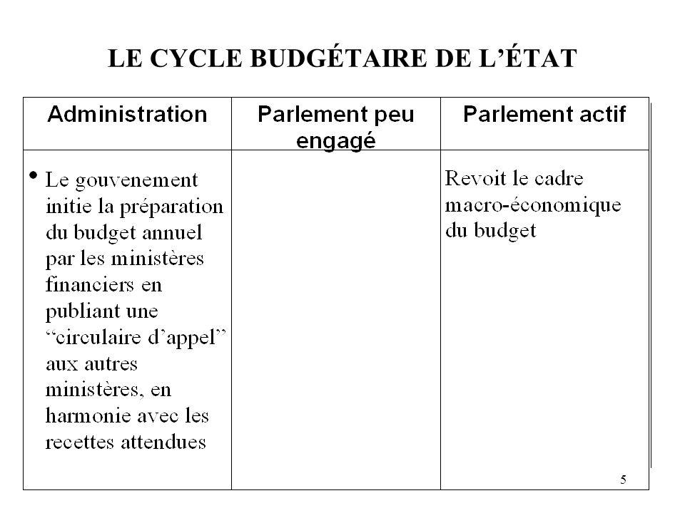 5 LE CYCLE BUDGÉTAIRE DE L'ÉTAT