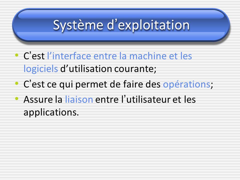 Système d ' exploitation C ' est l'interface entre la machine et les logiciels d'utilisation courante; C ' est ce qui permet de faire des opérations;