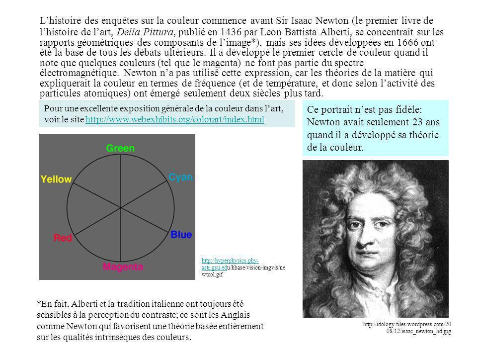 L'histoire des enquêtes sur la couleur commence avant Sir Isaac Newton (le premier livre de l'histoire de l'art, Della Pittura, publié en 1436 par Leo