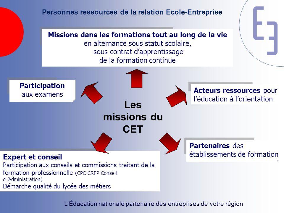 L'Éducation nationale partenaire des entreprises de votre région Expert et conseil Participation aux conseils et commissions traitant de la formation