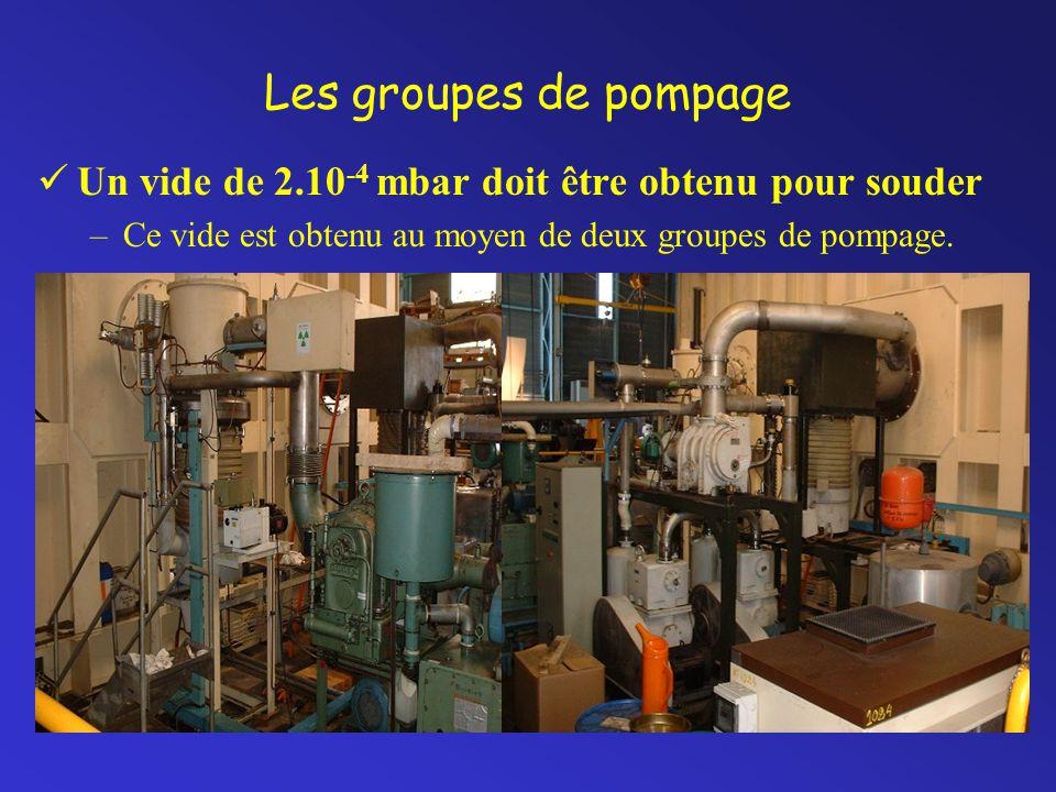 Les groupes de pompage Un vide de 2.10 -4 mbar doit être obtenu pour souder –Ce vide est obtenu au moyen de deux groupes de pompage.