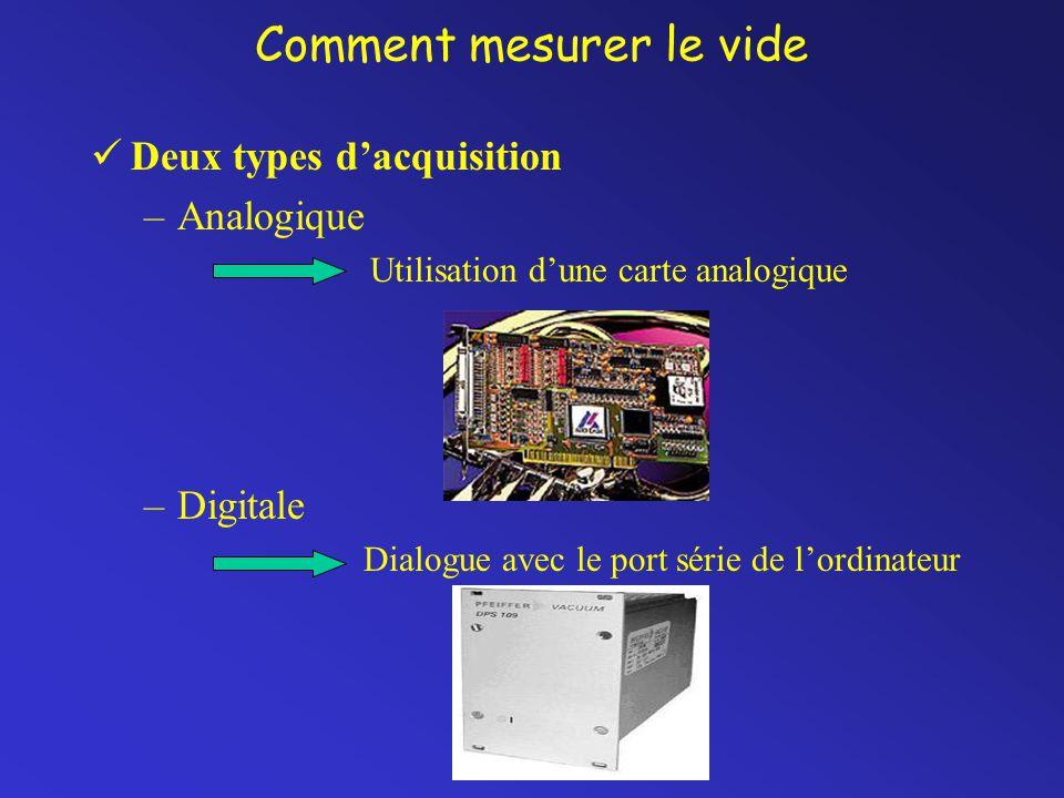 Comment mesurer le vide Deux types d'acquisition –Analogique Utilisation d'une carte analogique –Digitale Dialogue avec le port série de l'ordinateur