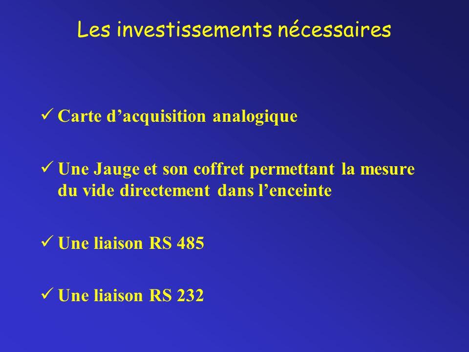 Les investissements nécessaires Carte d'acquisition analogique Une Jauge et son coffret permettant la mesure du vide directement dans l'enceinte Une liaison RS 485 Une liaison RS 232