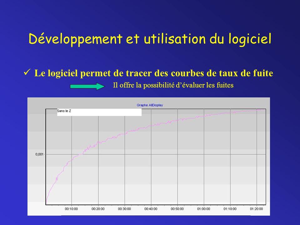Développement et utilisation du logiciel Le logiciel permet de tracer des courbes de taux de fuite Il offre la possibilité d'évaluer les fuites