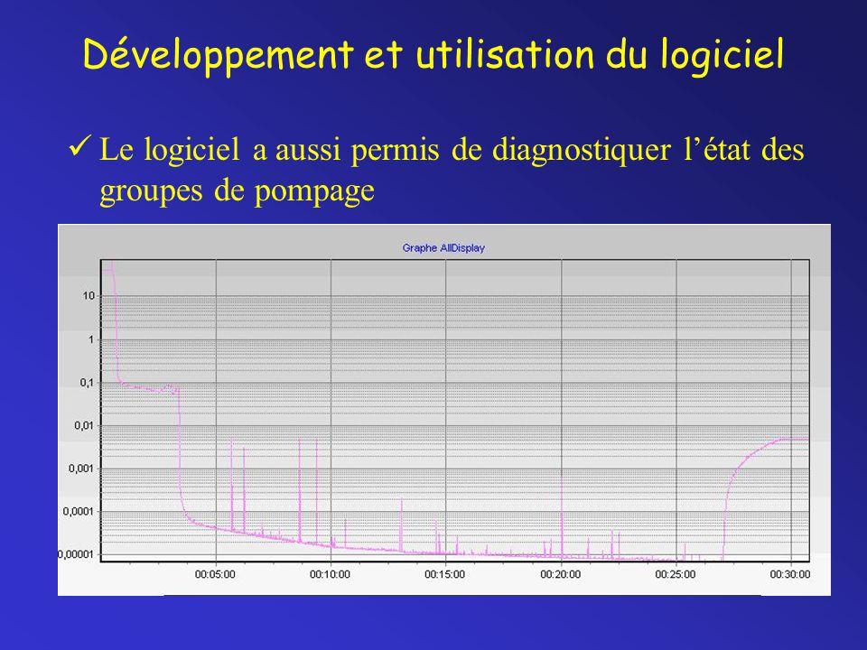 Développement et utilisation du logiciel Le logiciel a aussi permis de diagnostiquer l'état des groupes de pompage