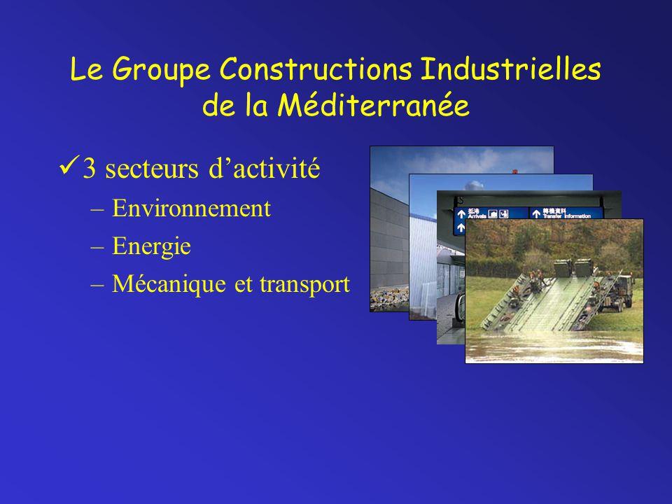 Le Groupe Constructions Industrielles de la Méditerranée 3 secteurs d'activité –Environnement –Energie –Mécanique et transport