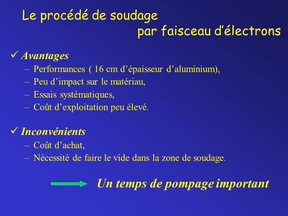 Avantages –Performances ( 16 cm d'épaisseur d'aluminium), –Peu d'impact sur le matériau, –Essais systématiques, –Coût d'exploitation peu élevé. Inconv