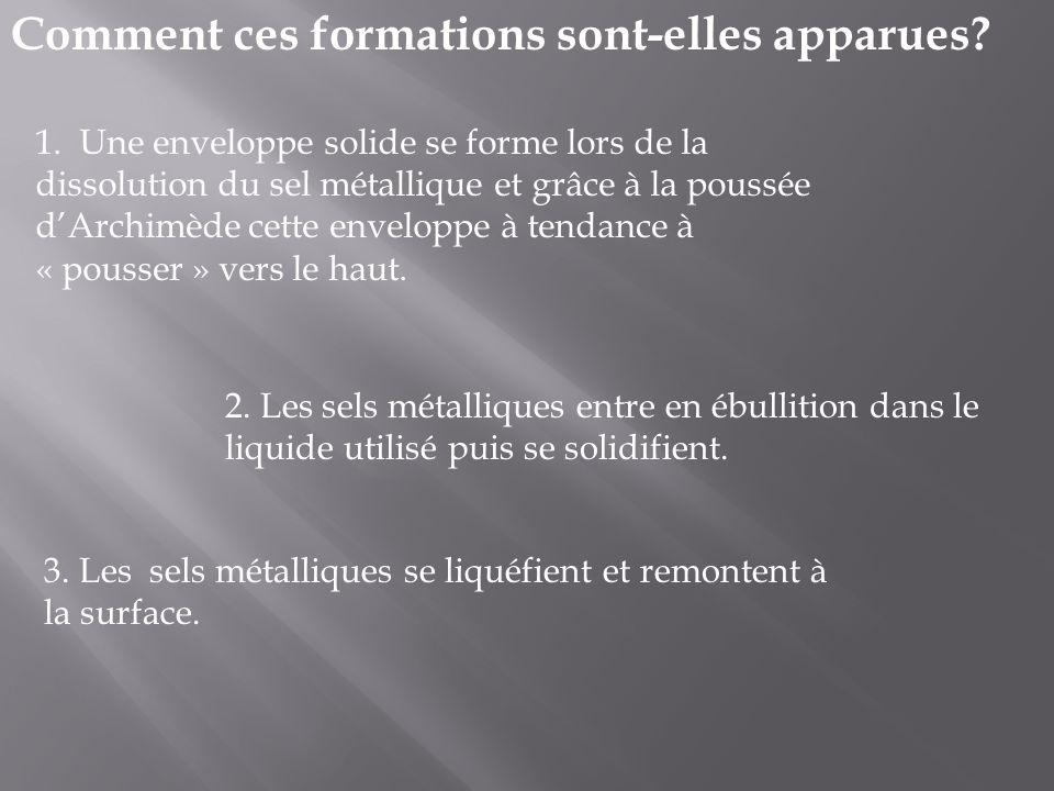 1. Une enveloppe solide se forme lors de la dissolution du sel métallique et grâce à la poussée d'Archimède cette enveloppe à tendance à « pousser » v