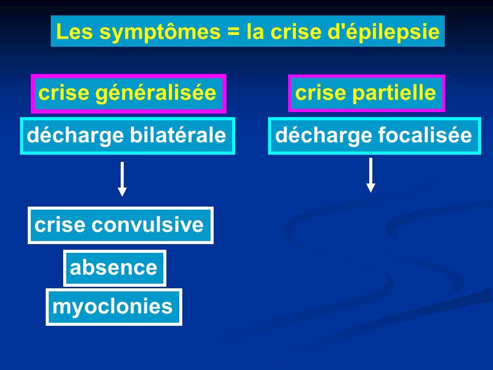 Les symptômes = la crise d épilepsie myoclonies absence crise généralisée crise convulsive crise partielle décharge bilatéraledécharge focalisée