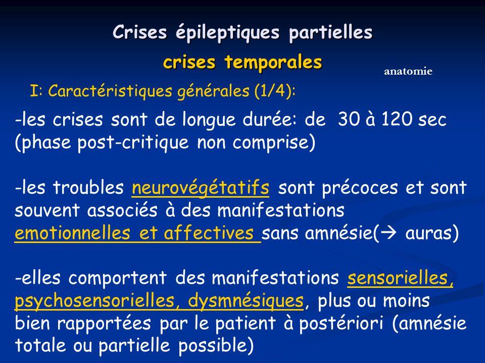 Crises épileptiques partielles crises temporales I: Caractéristiques générales (1/4): -les crises sont de longue durée: de 30 à 120 sec (phase post-critique non comprise) -les troubles neurovégétatifs sont précoces et sont souvent associés à des manifestations emotionnelles et affectives sans amnésie(  auras)neurovégétatifs emotionnelles et affectives -elles comportent des manifestations sensorielles, psychosensorielles, dysmnésiques, plus ou moins bien rapportées par le patient à postériori (amnésie totale ou partielle possible)sensorielles, psychosensorielles, dysmnésiques anatomie