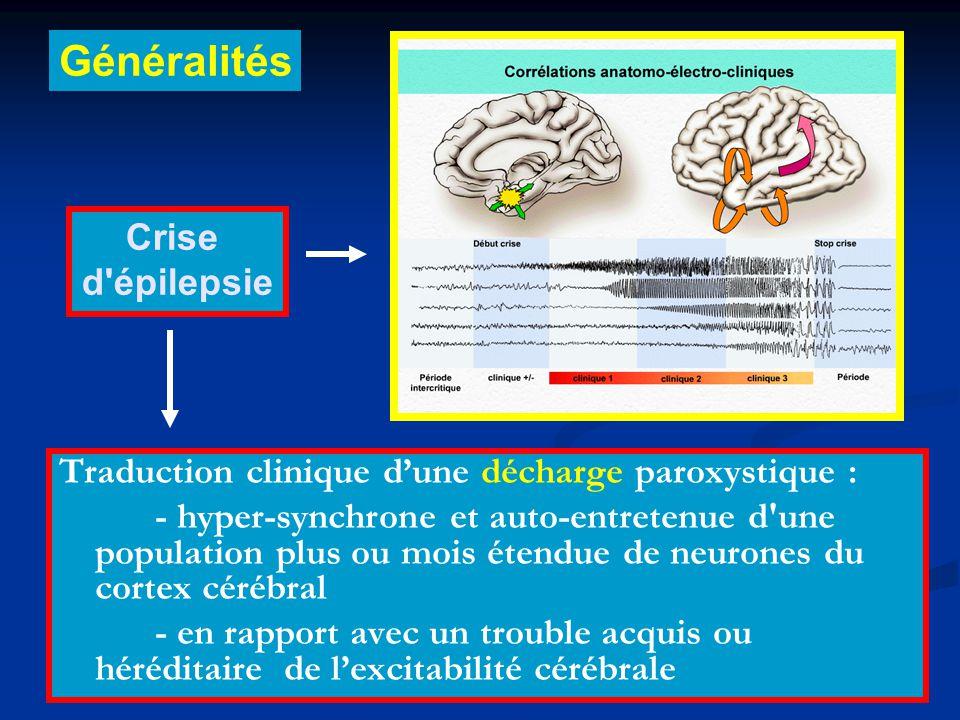 Traduction clinique d'une décharge paroxystique : - hyper-synchrone et auto-entretenue d une population plus ou mois étendue de neurones du cortex cérébral - en rapport avec un trouble acquis ou héréditaire de l'excitabilité cérébrale Généralités Crise d épilepsie