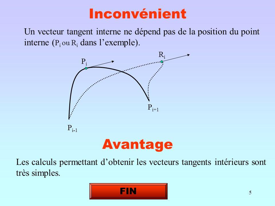 5 Inconvénient Un vecteur tangent interne ne dépend pas de la position du point interne ( P i ou R i dans l'exemple).