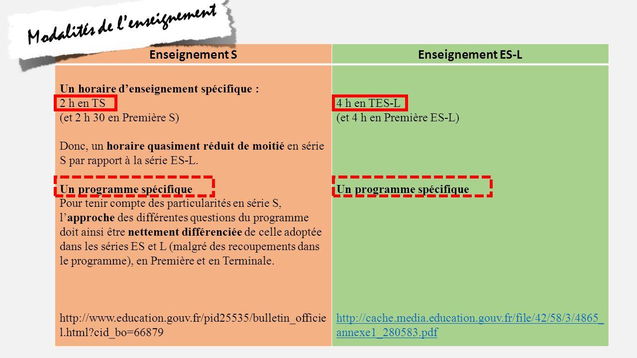 Au BAC S Au BAC ES-L Epreuve écrite Coefficient 3 « Structure de l épreuve La durée totale de l épreuve est de trois heures.