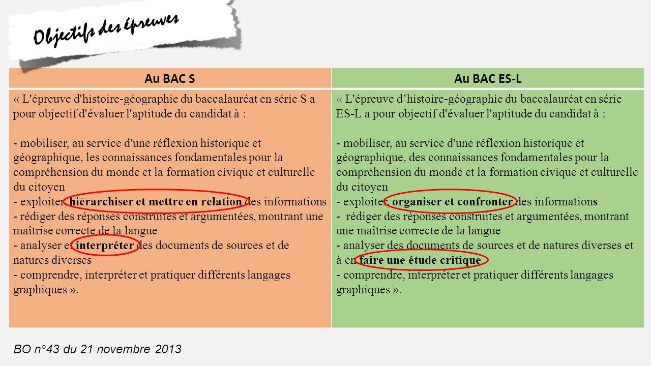 Comparaison des épreuves du Baccalauréat en Histoire-Géographie, en série S et en série ES-L Composition Analyse de doc / Etude critique de doc Croquis
