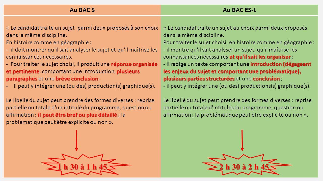 Au BAC SAu BAC ES-L Composition : « Le candidat traite un sujet parmi deux proposés à son choix dans la même discipline.