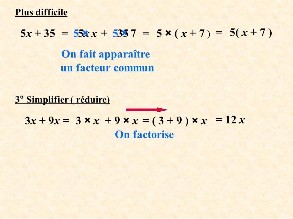 Plus difficile 5x + 35 =5x5x+355 × x5 × 7=5 × ( x + 7 ) =5( x + 7 ) On fait apparaître un facteur commun 3° Simplifier ( réduire) 3x + 9x =3 × x + 9 × x= ( 3 + 9 ) × x = 12 x On factorise
