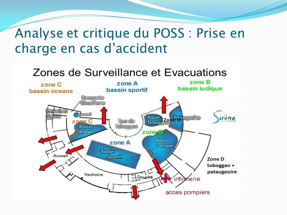 Analyse et critique du POSS : Prise en charge en cas d'accident