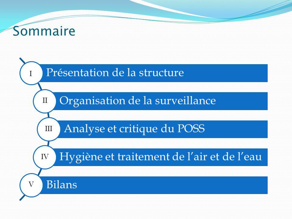 Sommaire Présentation de la structure Organisation de la surveillance Analyse et critique du POSS Hygiène et traitement de l'air et de l'eau Bilans I