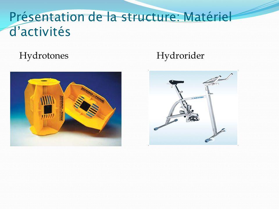 Présentation de la structure: Matériel d'activités HydrotonesHydrorider