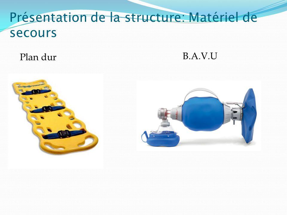 Présentation de la structure: Matériel de secours Plan dur B.A.V.U