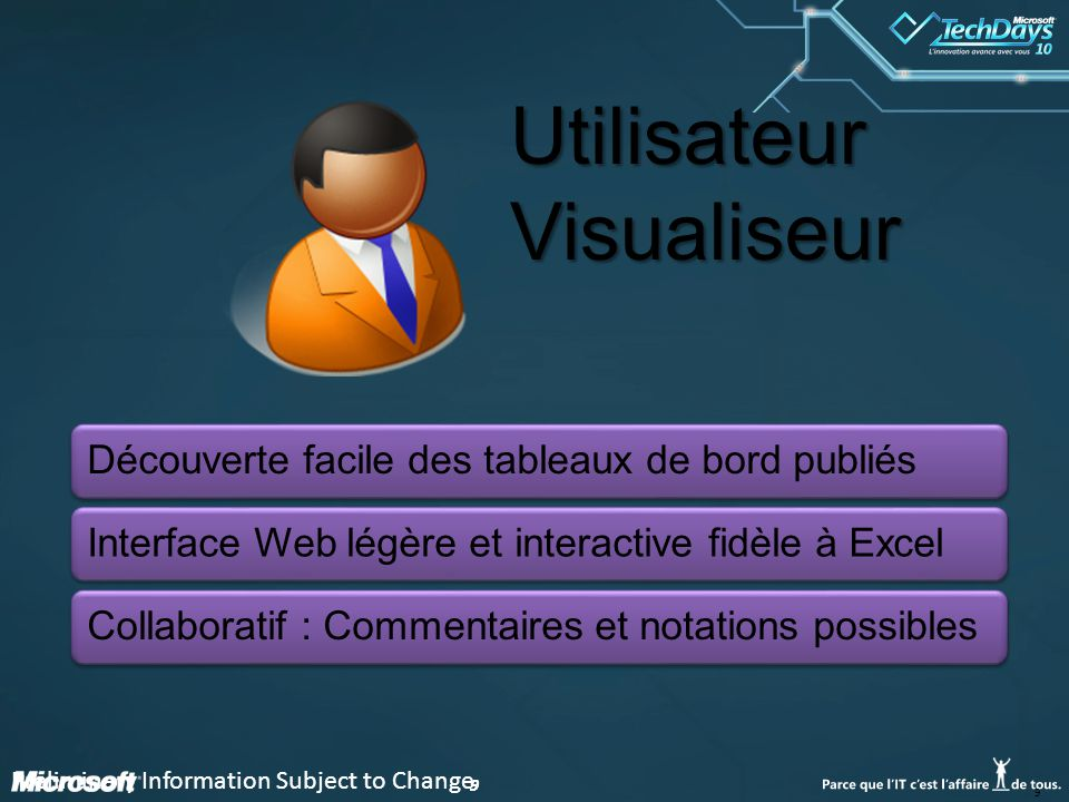 99 Découverte facile des tableaux de bord publiésInterface Web légère et interactive fidèle à ExcelCollaboratif : Commentaires et notations possibles UtilisateurVisualiseur Preliminary Information Subject to Change 9