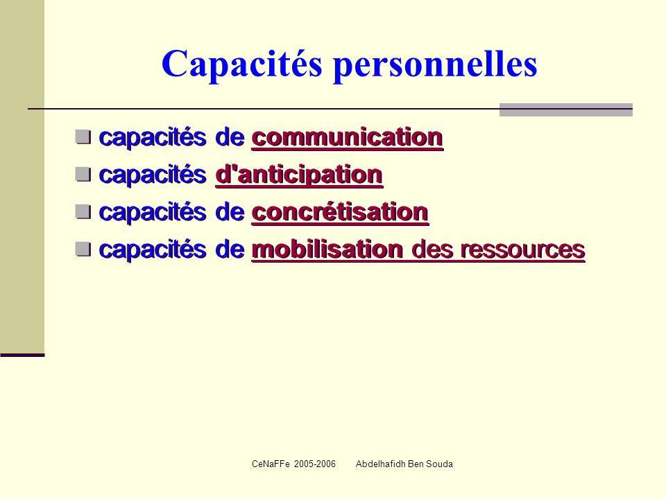 CeNaFFe 2005-2006 Abdelhafidh Ben Souda Capacités de communicationcommunication Elles concernent l échange d informations et la relation avec les autres.