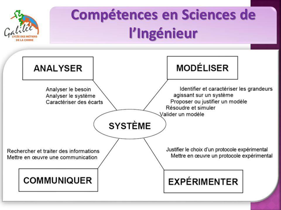 Compétences en Sciences de l'Ingénieur