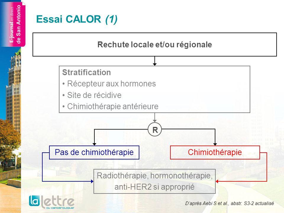 Essai CALOR (1) Rechute locale et/ou régionale Stratification Récepteur aux hormones Site de récidive Chimiothérapie antérieure Pas de chimiothérapieChimiothérapie Radiothérapie, hormonothérapie, anti-HER2 si approprié D'après Aebi S et al., abstr.