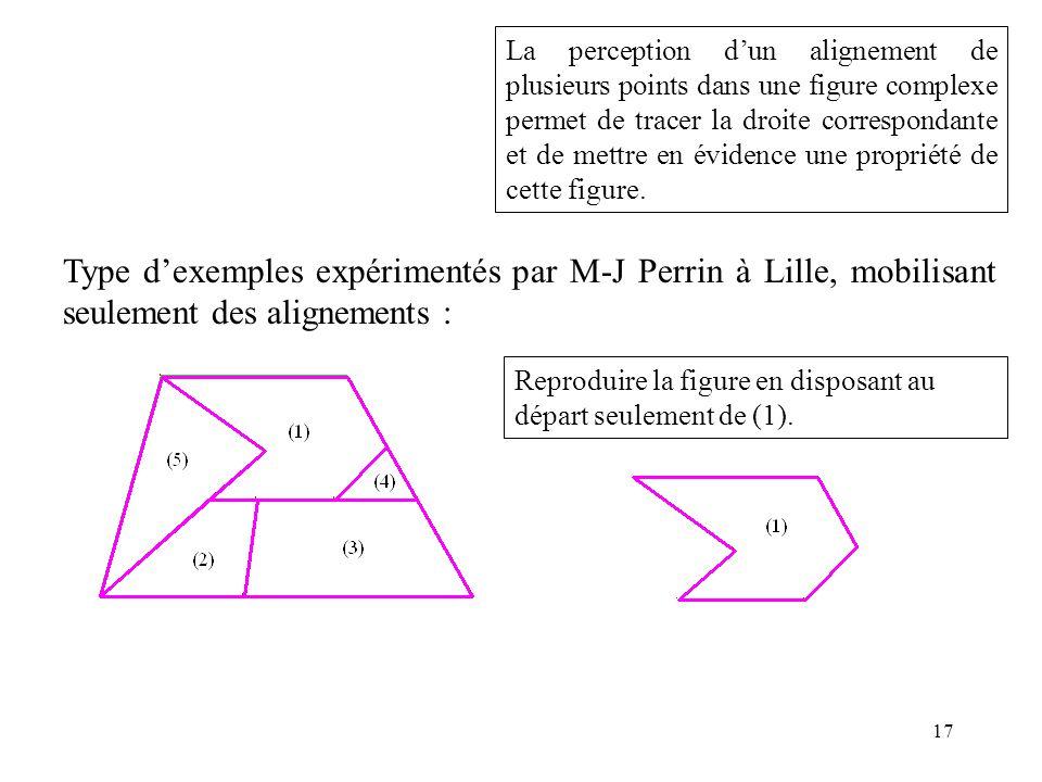 17 La perception d'un alignement de plusieurs points dans une figure complexe permet de tracer la droite correspondante et de mettre en évidence une p