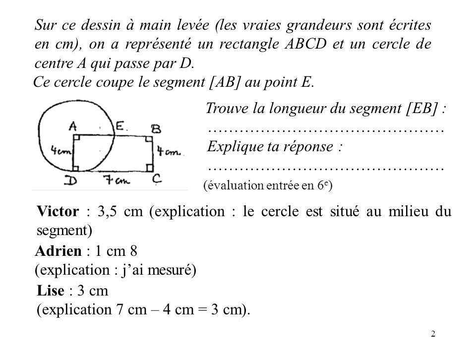 3 Géométrie de la perception Est vrai ce que je vois Boîte à outil géométrique : l'œil École maternelle, cycle 2 Géométrie instrumentée Est vrai ce qui est contrôlé à l'aide d'instruments Boîte à outil géométrique : règle, compas, équerre, gabarit … Fin du cycle 2, cycle 3 Géométrie déductive Est vrai ce que je démontre Figure distinguée du dessin Boîte à outil géométrique : théorèmes, définitions, axiomes.