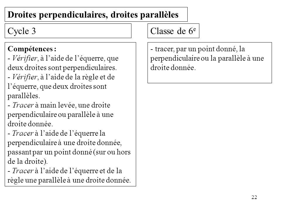 22 Droites perpendiculaires, droites parallèles Cycle 3 Compétences : - Vérifier, à l'aide de l'équerre, que deux droites sont perpendiculaires. - Vér