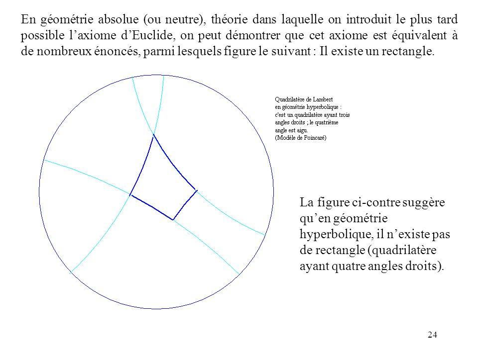24 En géométrie absolue (ou neutre), théorie dans laquelle on introduit le plus tard possible l'axiome d'Euclide, on peut démontrer que cet axiome est