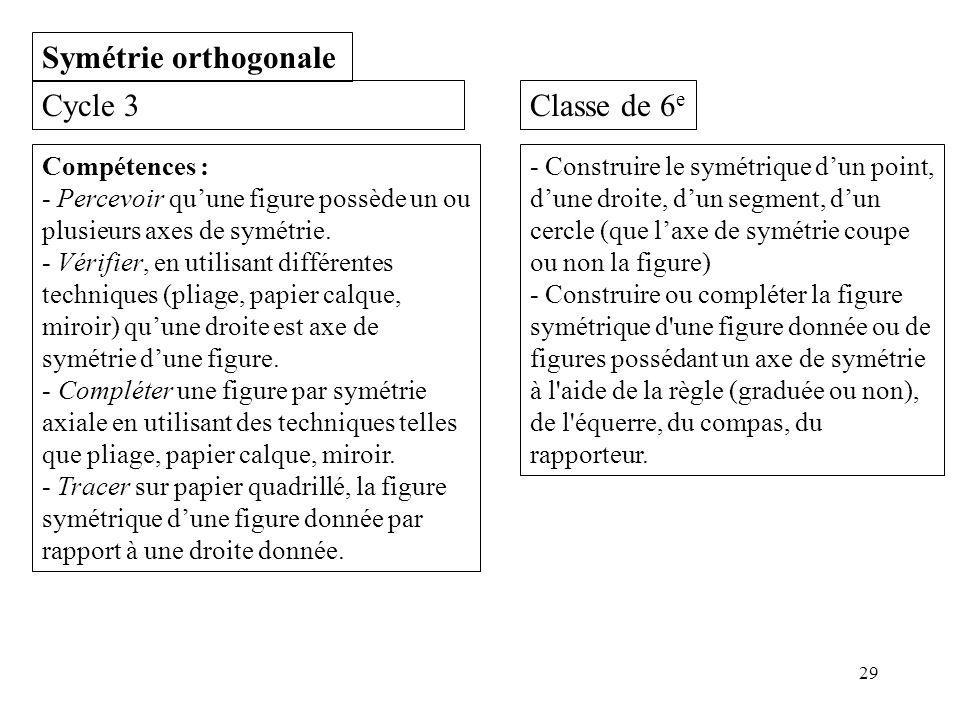 29 Symétrie orthogonale Cycle 3 Compétences : - Percevoir qu'une figure possède un ou plusieurs axes de symétrie. - Vérifier, en utilisant différentes