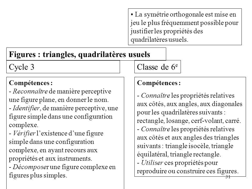 31 La symétrie orthogonale est mise en jeu le plus fréquemment possible pour justifier les propriétés des quadrilatères usuels. Figures : triangles, q