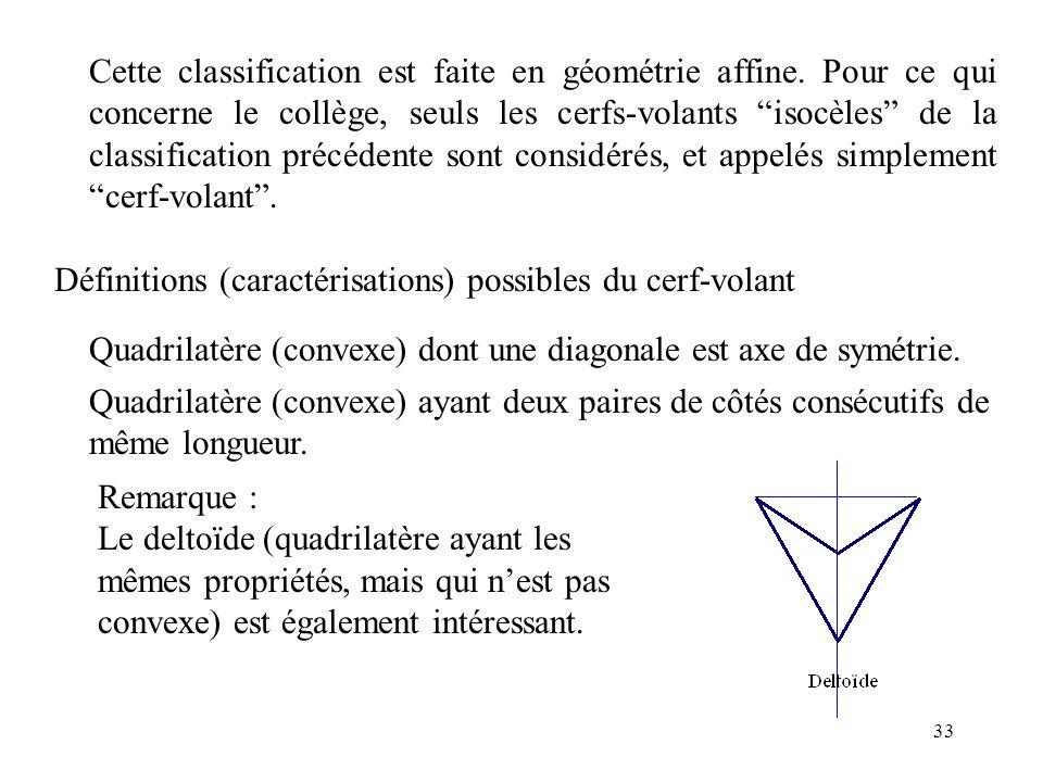 33 Quadrilatère (convexe) dont une diagonale est axe de symétrie. Quadrilatère (convexe) ayant deux paires de côtés consécutifs de même longueur. Cett