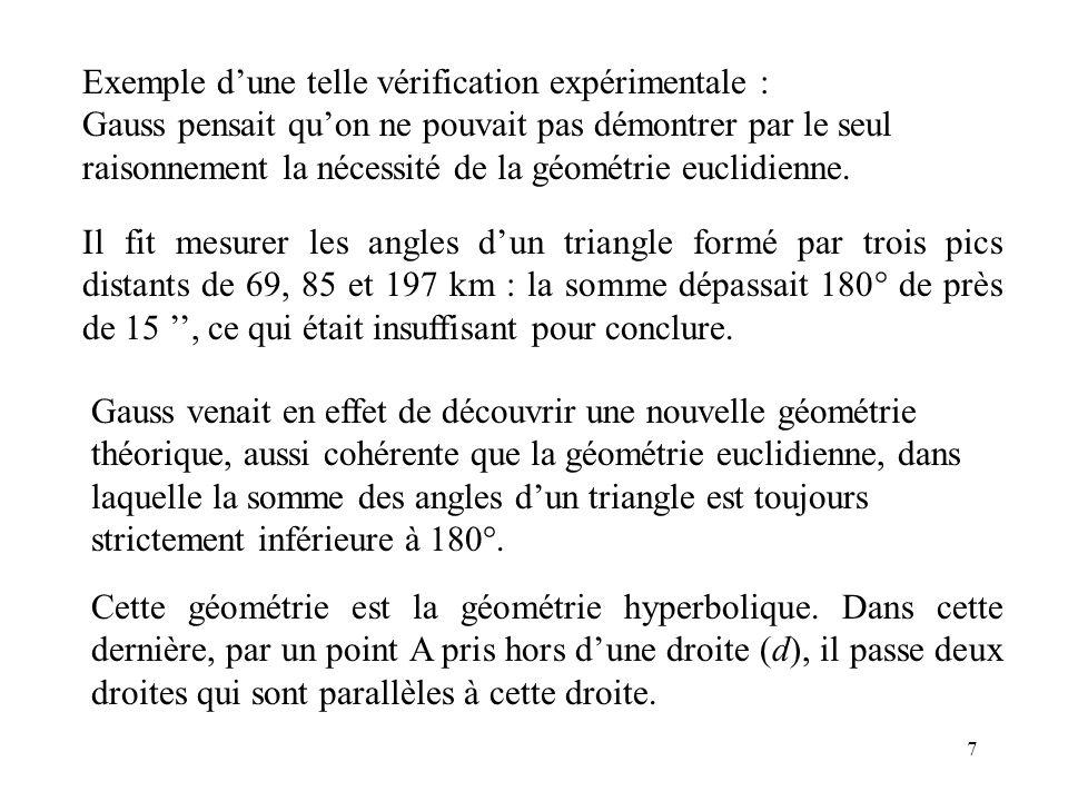 7 Exemple d'une telle vérification expérimentale : Gauss pensait qu'on ne pouvait pas démontrer par le seul raisonnement la nécessité de la géométrie