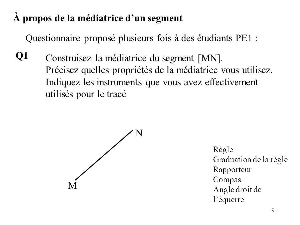 9 À propos de la médiatrice d'un segment Questionnaire proposé plusieurs fois à des étudiants PE1 : Construisez la médiatrice du segment [MN]. Précise