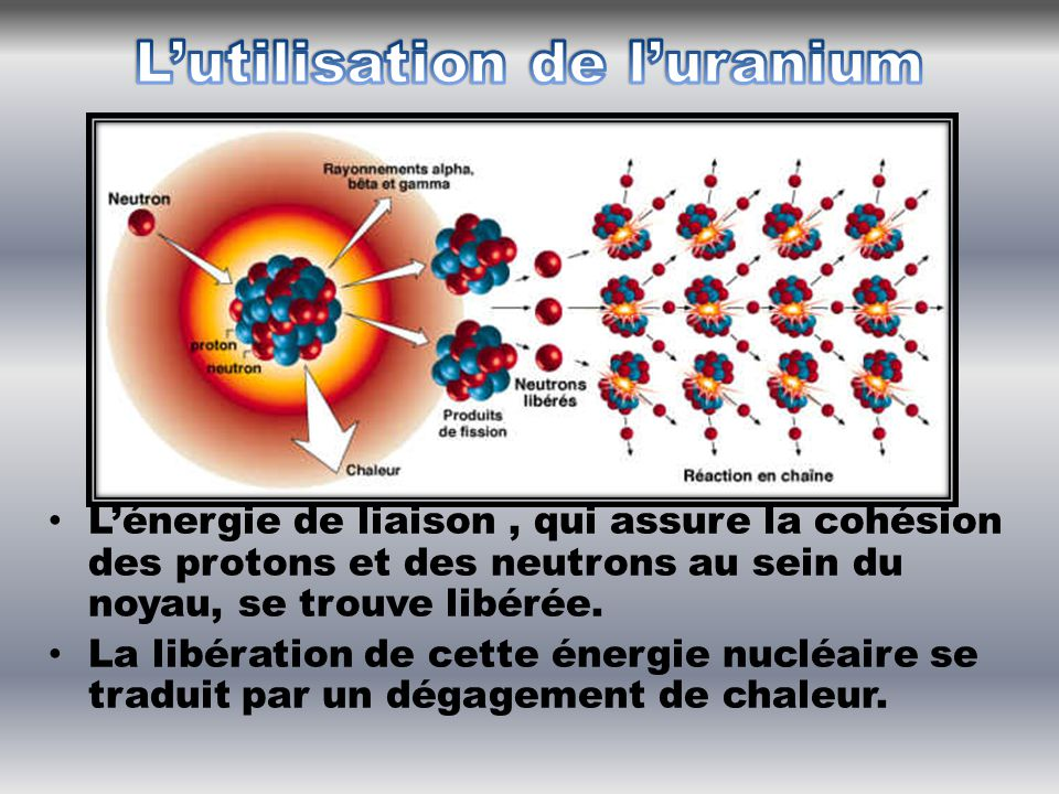 Schéma de principe d une centrale nucléaire http://www.cea.fr/jeunes/mediatheque/animations- flash/energies/de-l-uranium-a-l-energie-nucleaire L'énergie libérer par la fission transforme l'eau en vapeur qui va partir pour faire tourner la turbine qui va faire tourner l'alternateur