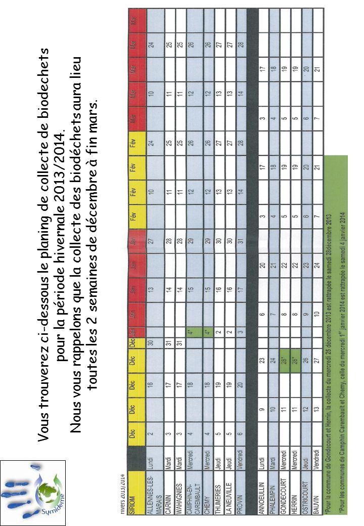 Vous trouverez ci-dessous le planing de collecte de biodechets pour la période hivernale 2013/2014. Nous vous rappelons que la collecte des biodéchets