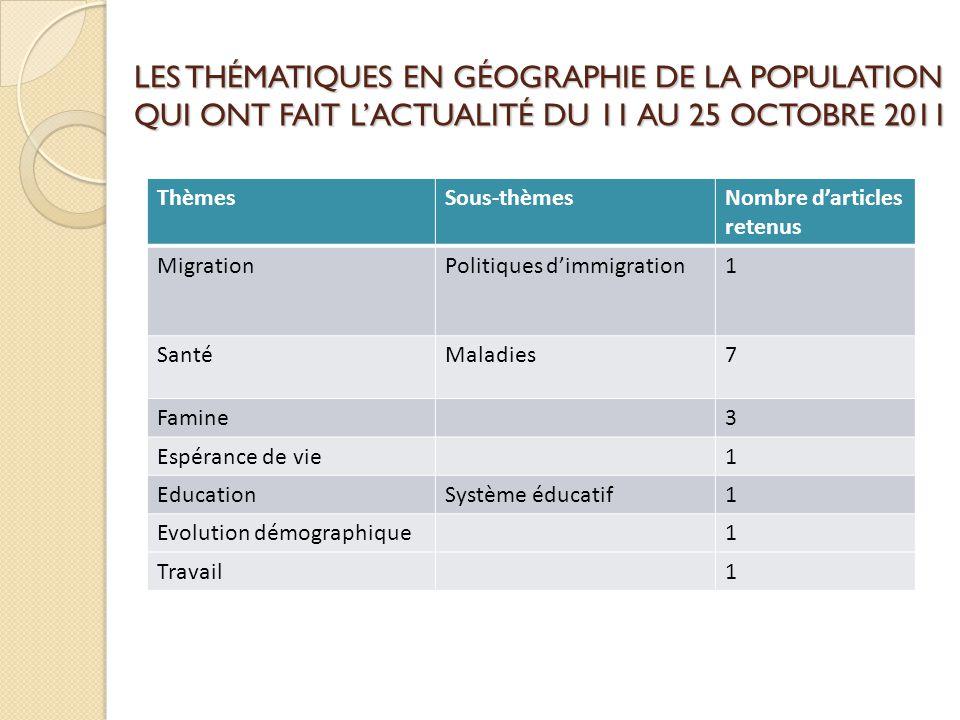 LES THÉMATIQUES EN GÉOGRAPHIE DE LA POPULATION QUI ONT FAIT L'ACTUALITÉ DU 11 AU 25 OCTOBRE 2011 ThèmesSous-thèmesNombre d'articles retenus MigrationP