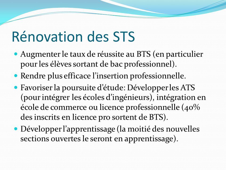 Rénovation des STS Augmenter le taux de réussite au BTS (en particulier pour les élèves sortant de bac professionnel).