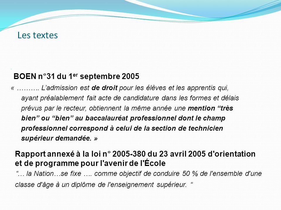 BOEN n°31 du 1 er septembre 2005 « ……….