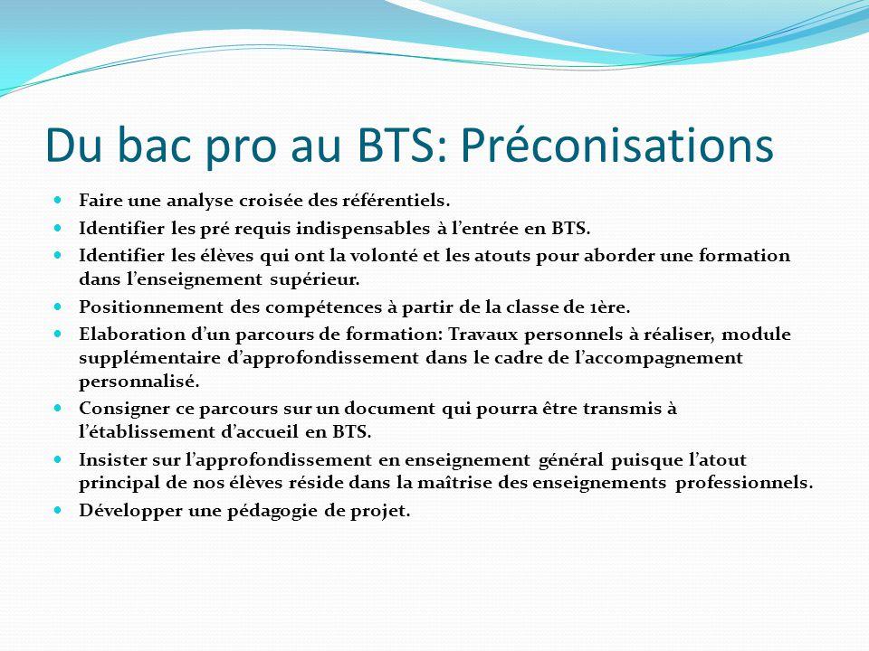 Du bac pro au BTS: Préconisations Faire une analyse croisée des référentiels.