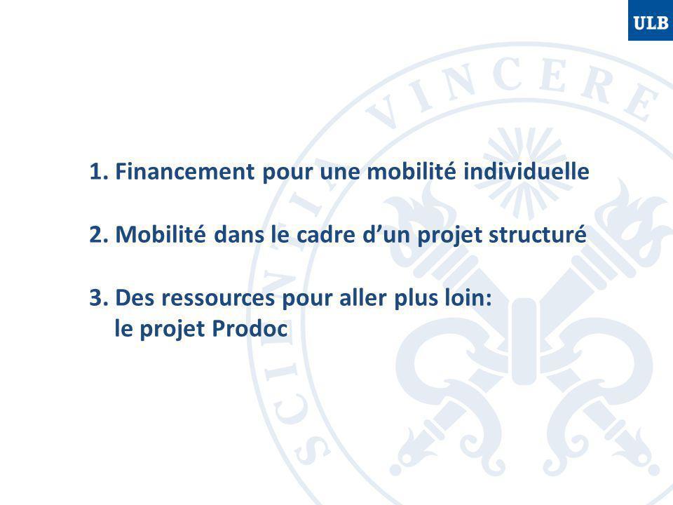 1. Financement pour une mobilité individuelle 2. Mobilité dans le cadre d'un projet structuré 3.