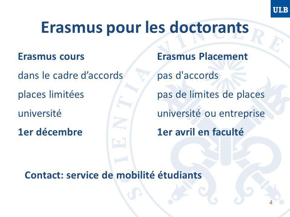 4 Erasmus pour les doctorants Erasmus cours dans le cadre d'accords places limitées université 1er décembre Erasmus Placement pas d accords pas de limites de places université ou entreprise 1er avril en faculté Contact: service de mobilité étudiants