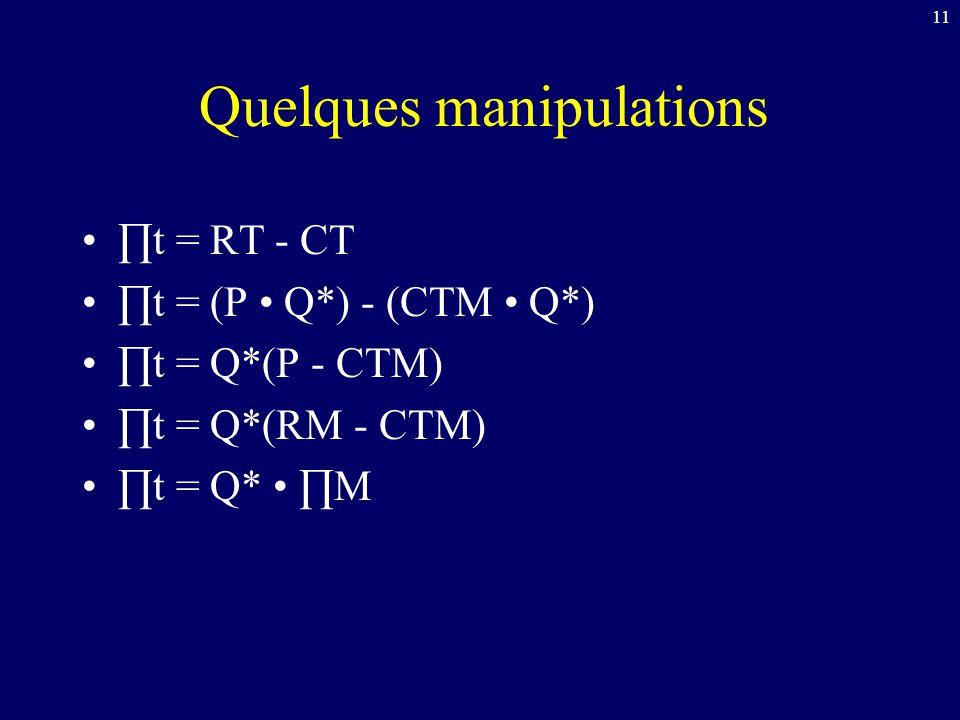 11 Quelques manipulations ∏t = RT - CT ∏t = (P Q*) - (CTM Q*) ∏t = Q*(P - CTM) ∏t = Q*(RM - CTM) ∏t = Q* ∏M